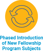 Phased-Introduction-of-New-Fellowship-Program-Subjects
